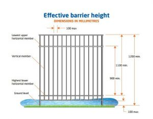 Effective barrier height